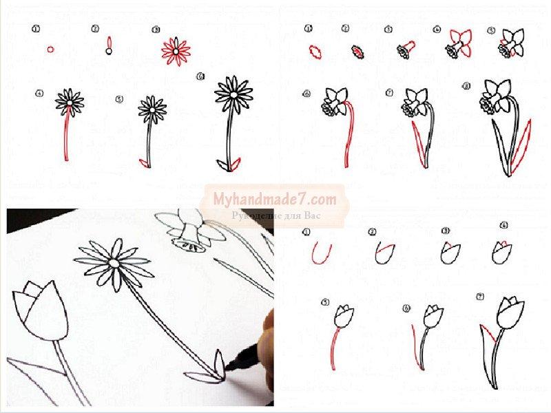 Как нарисовать красоту весны 2 класс картинки