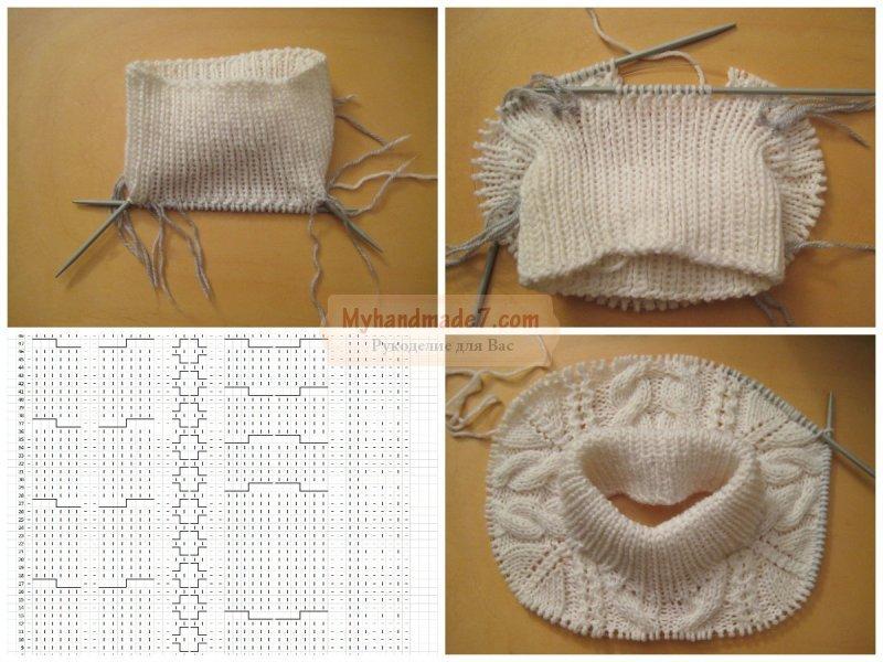 Вязание кофты спицами. Лучшие модели для зимы