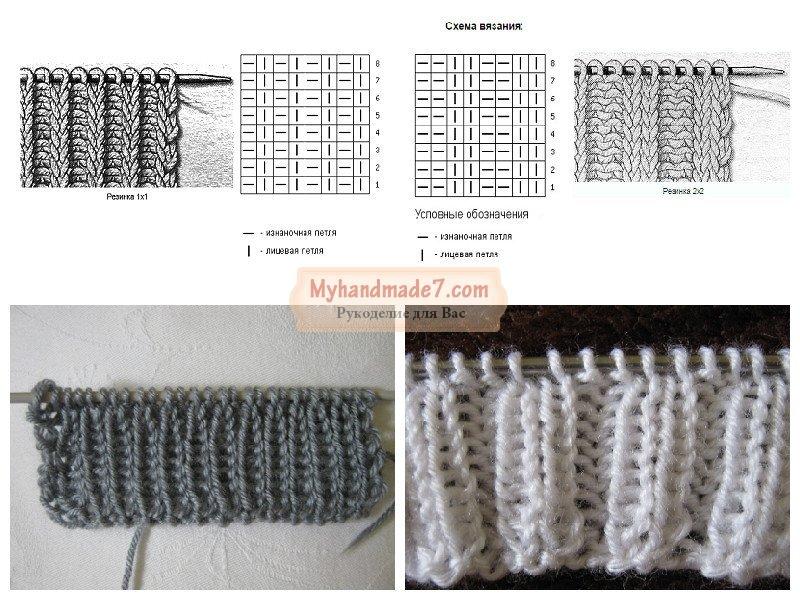 Снуд для начинающих: особенности вязания и лучшие узоры