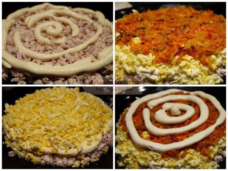 Самые простые рецепты салатов на Новый год с фото