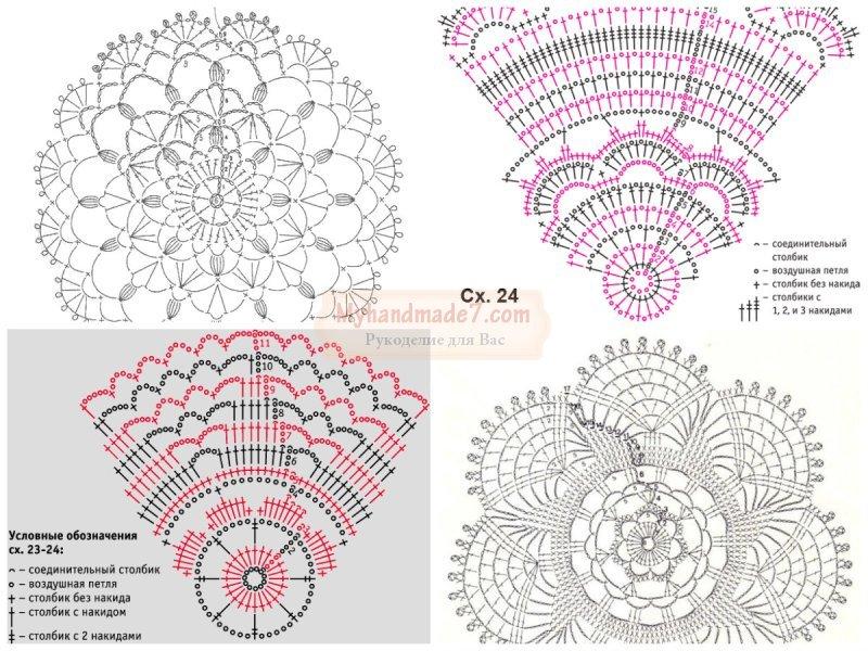 Схемы салфеток для начинающих: описание схем и фото