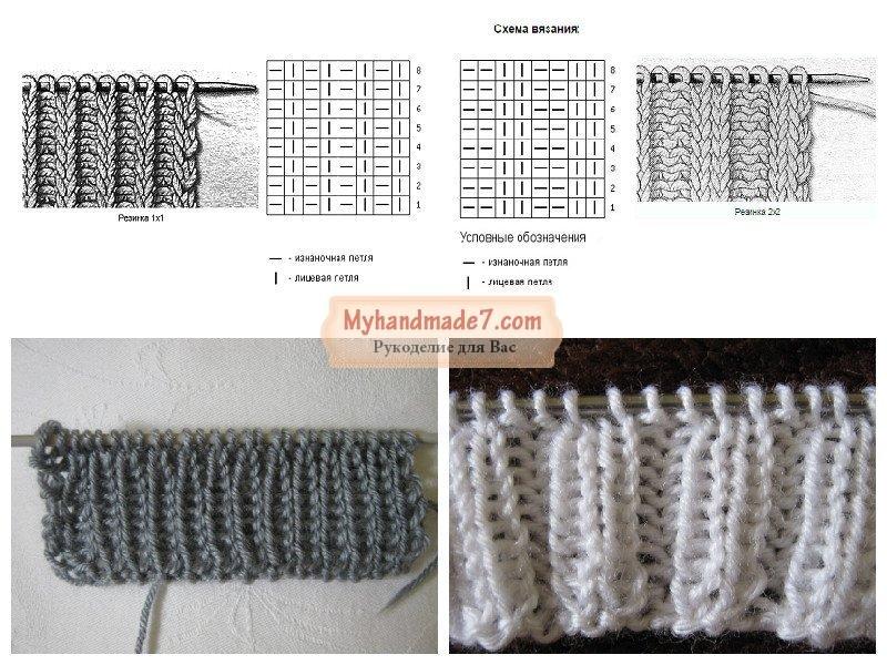 Шарф-снуд спицами: схемы и подробные описания