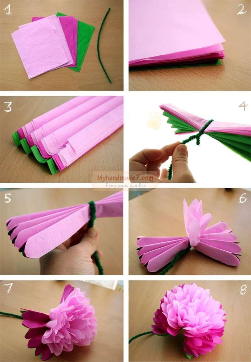 Как сделать печку красивой фото 896